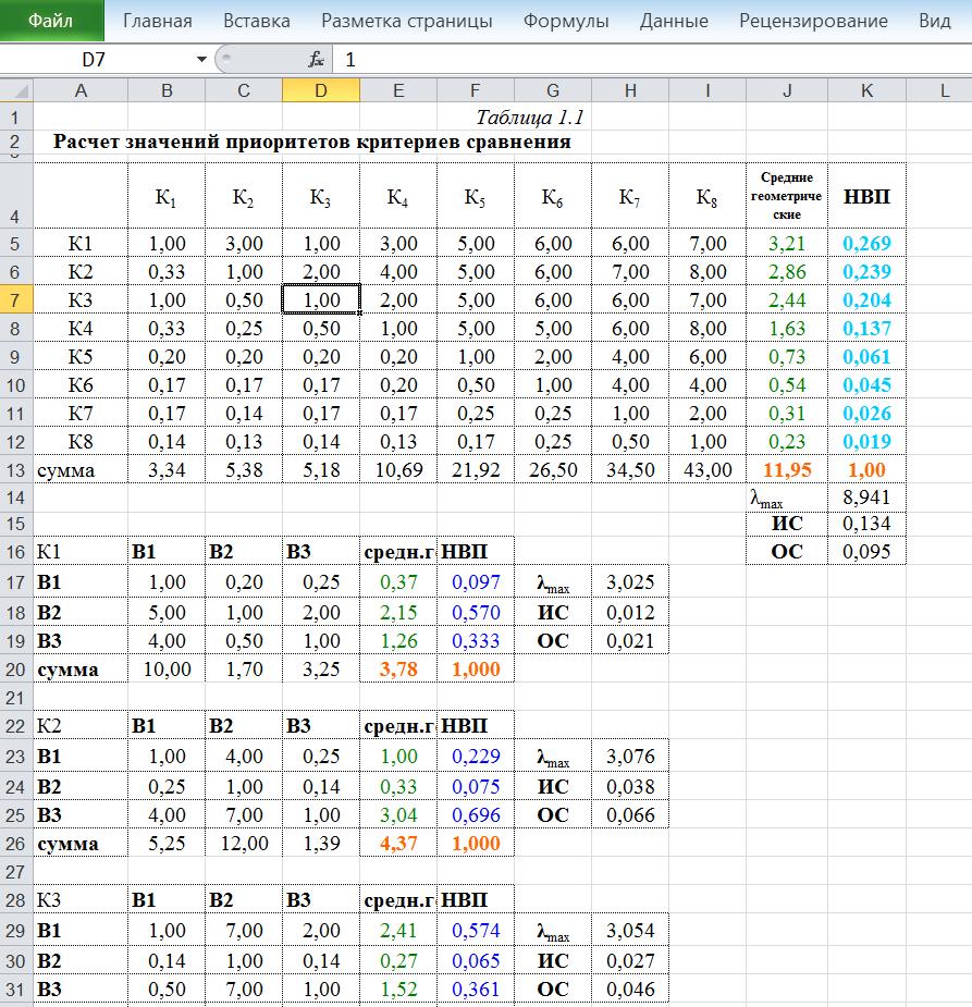 Метод анализа иерархий пример расчета excel два уровня иерархии