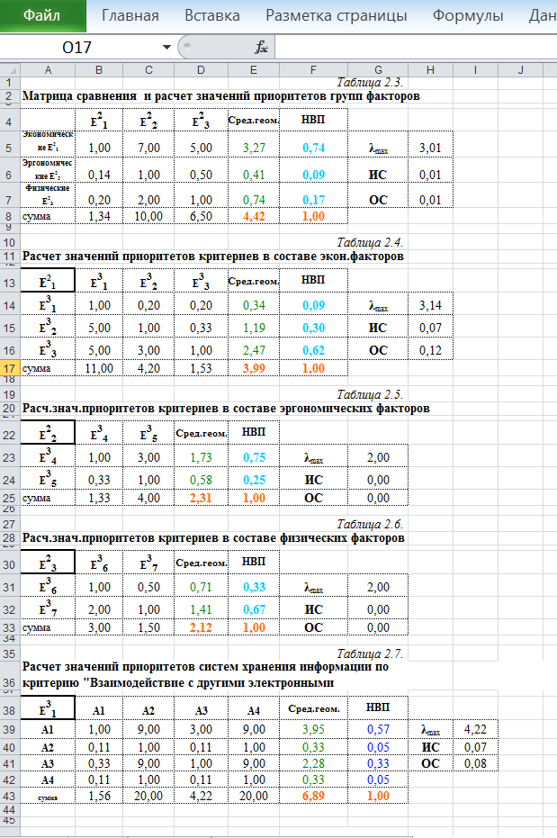 Метод анализа иерархий пример расчета excel три уровня иерархии