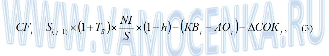 Формула CF в SVA