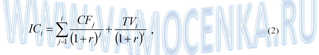 Формула IC в SVA