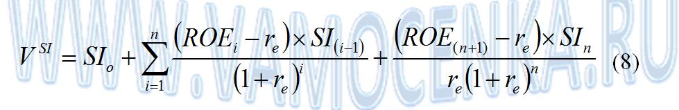 Формула модели ЕВО развернутая